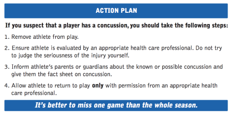 Action plan for a concussion