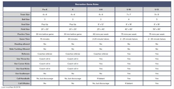 Rec League Game Rules Pic